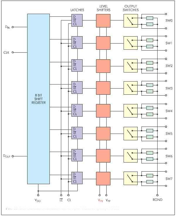 Блок-схема высоковольтного