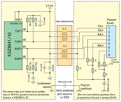 Схема подключения порта